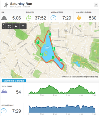 _Runkeeper_Data_Waterworks