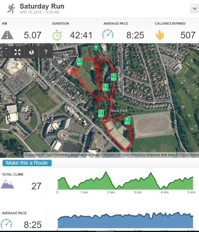 _Run_Data_Bangor